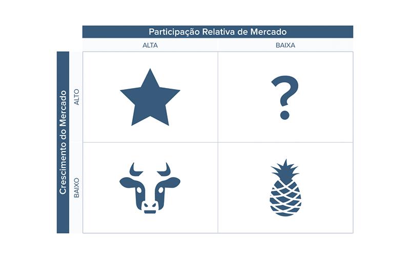 Bgc - contabilidade em João Pessoa - Paraíba | Eite Contabilidade